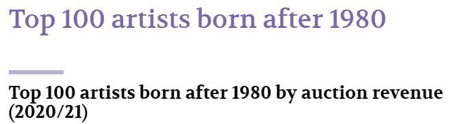 Top 100 artist born after 1980_1